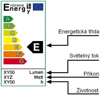 energ-stitek-svetlo.jpg